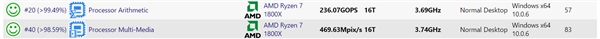Intel Core i7-7740K首次曝光!还不如Ryzen 5?