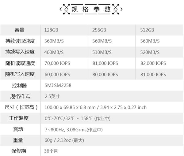 388元起!浦科特M8V固态盘发布:东芝TLC+慧荣主控