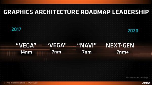 """鸡血不停!AMD 48核心神秘""""星舰""""现身"""