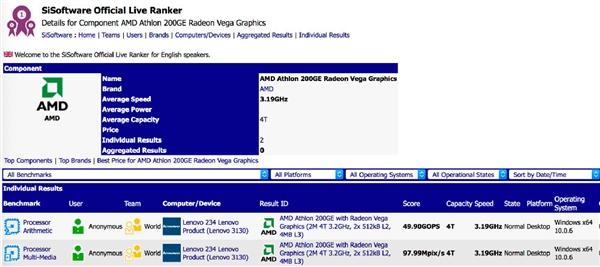 剑指奔腾!AMD新款速龙CPU曝光:集成Vega显示核心