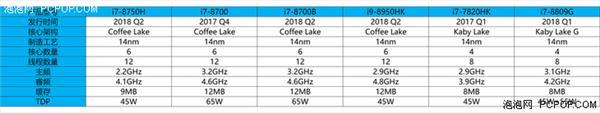 成熟产业稳步前进:2018上半年PC新技术盘点