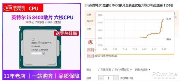 CPU主板内存又迎来一波涨价:DIY玩家苦不堪言
