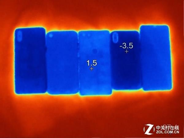 零下20度测试五款旗舰机:iPhone XR/坚果R1屏幕拖影