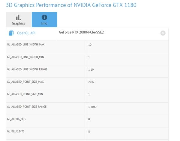 GTX 1180突然曝光:无光追版RTX 2080?