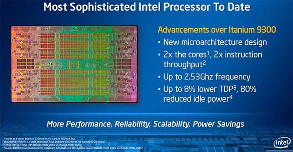 Intel最后一代安腾处理器9700系列退役:IA-64位架构再见!