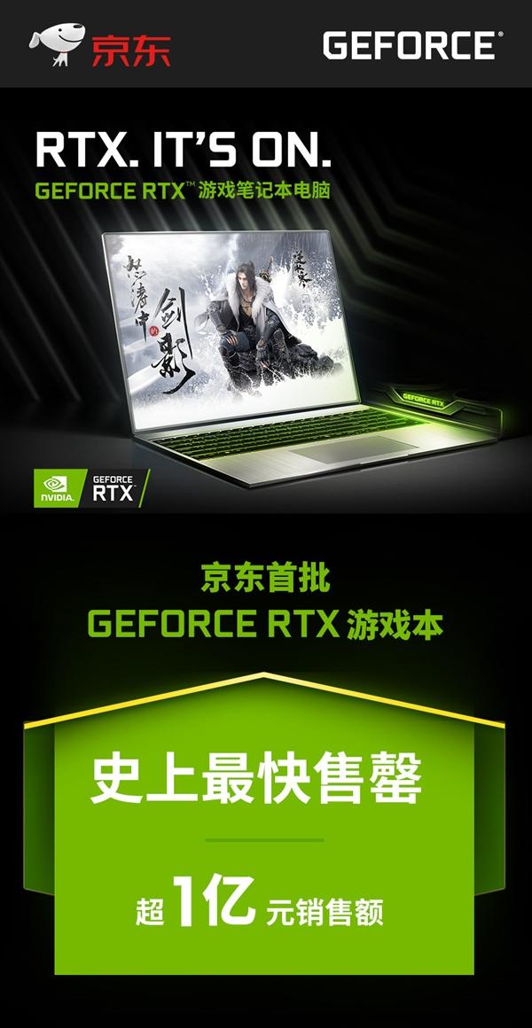 首批RTX显卡游戏本销售额破亿!NVIDIA:京东史上最快售罄