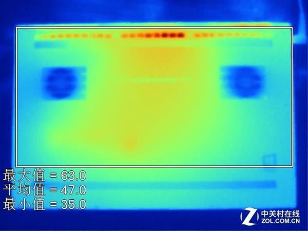 雷蛇灵刃15标准版拆解与散热实测:效果给力