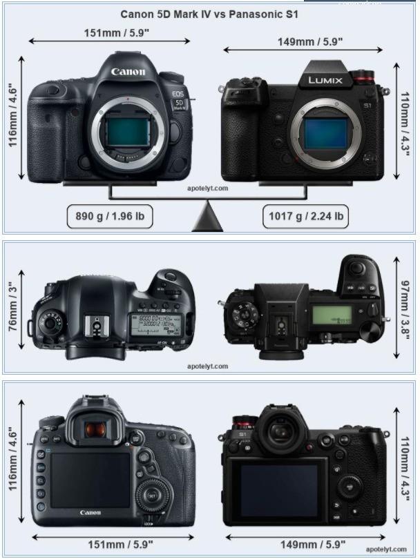 最小全幅微单 佳能EOS RP与各家微单尺寸对比