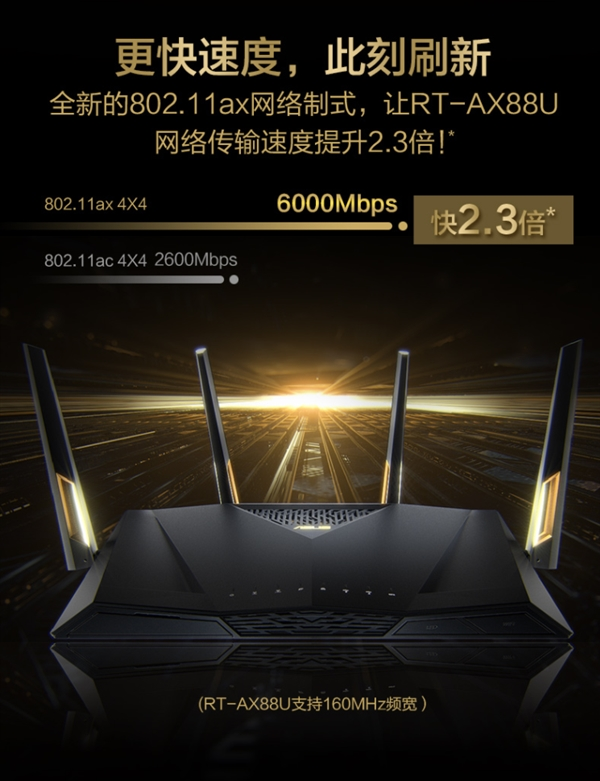 华硕:RT-AX88U路由器率先通过Wi-Fi 6认证